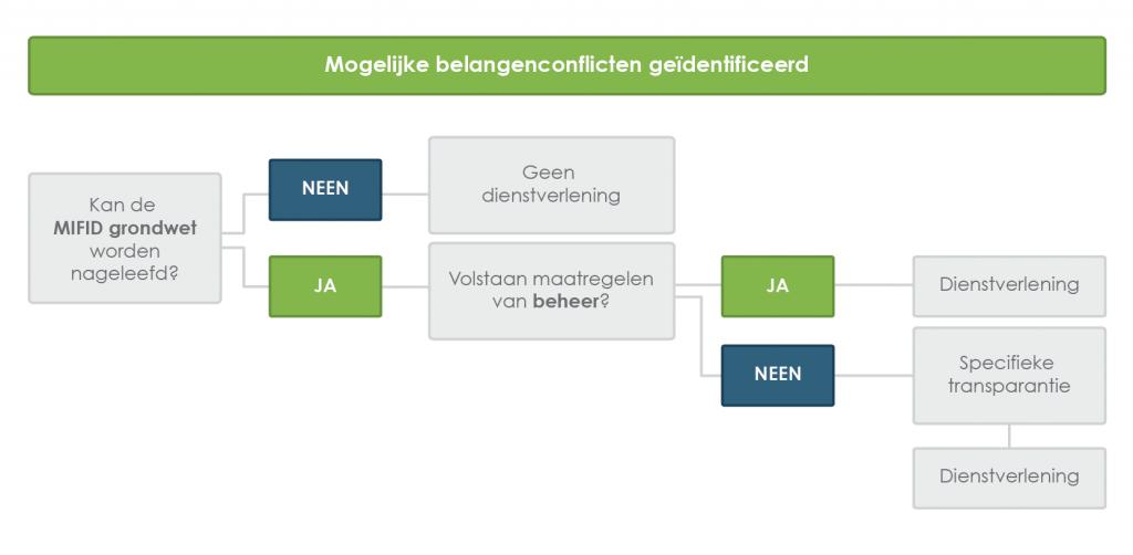 schema_wetgeving_insusite_groen